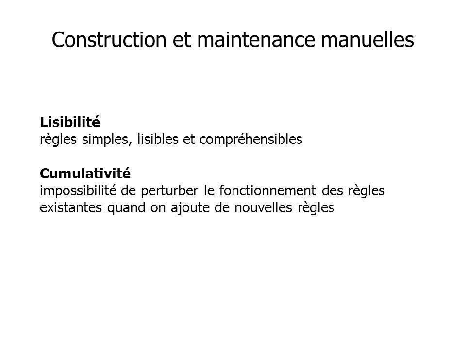 Construction et maintenance manuelles Lisibilité règles simples, lisibles et compréhensibles Cumulativité impossibilité de perturber le fonctionnement