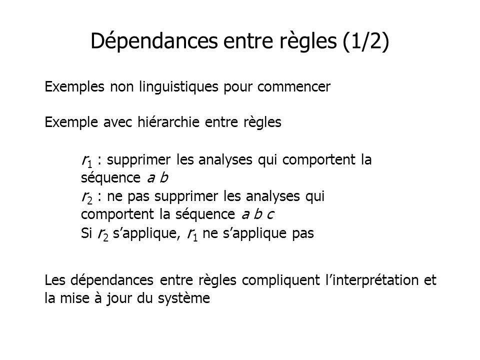 Dépendances entre règles (1/2) Exemples non linguistiques pour commencer Exemple avec hiérarchie entre règles Les dépendances entre règles compliquent