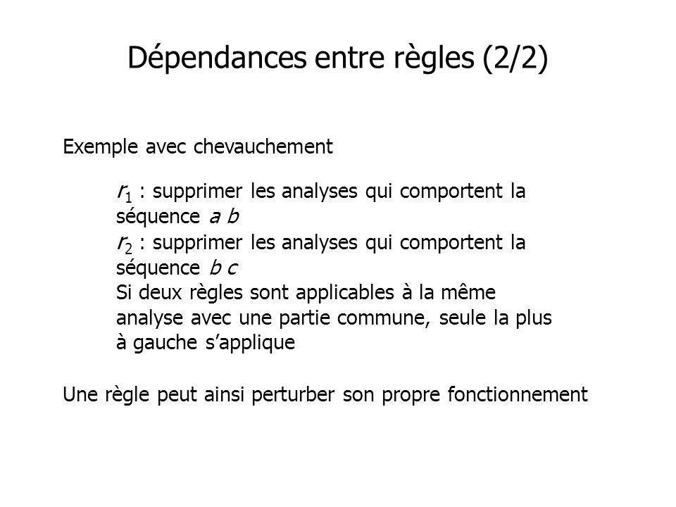 Dépendances entre règles (2/2) Exemple avec chevauchement Une règle peut ainsi perturber son propre fonctionnement r 1 : supprimer les analyses qui co