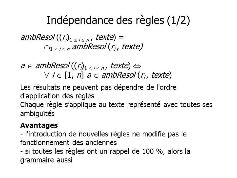 Indépendance des règles (1/2) ambResol ((r i ) 1 i n, texte) = 1 i n ambResol (r i, texte) a ambResol ((r i ) 1 i n, texte) i [1, n] a ambResol (r i,