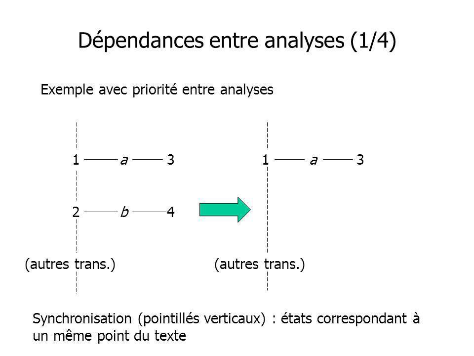 Dépendances entre analyses (1/4) Exemple avec priorité entre analyses 1a31a3 2b4 (autres trans.)(autres trans.) Synchronisation (pointillés verticaux)