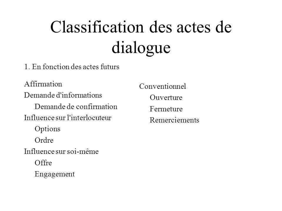 Classification des actes de dialogue 1. En fonction des actes futurs Affirmation Demande d'informations Demande de confirmation Influence sur l'interl