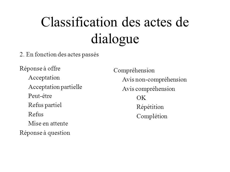 Classification des actes de dialogue 2. En fonction des actes passés Réponse à offre Acceptation Acceptation partielle Peut-être Refus partiel Refus M