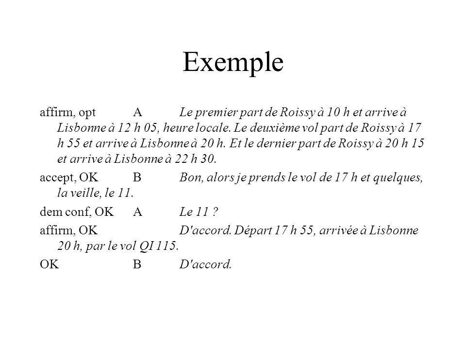 Exemple affirm, optALe premier part de Roissy à 10 h et arrive à Lisbonne à 12 h 05, heure locale. Le deuxième vol part de Roissy à 17 h 55 et arrive