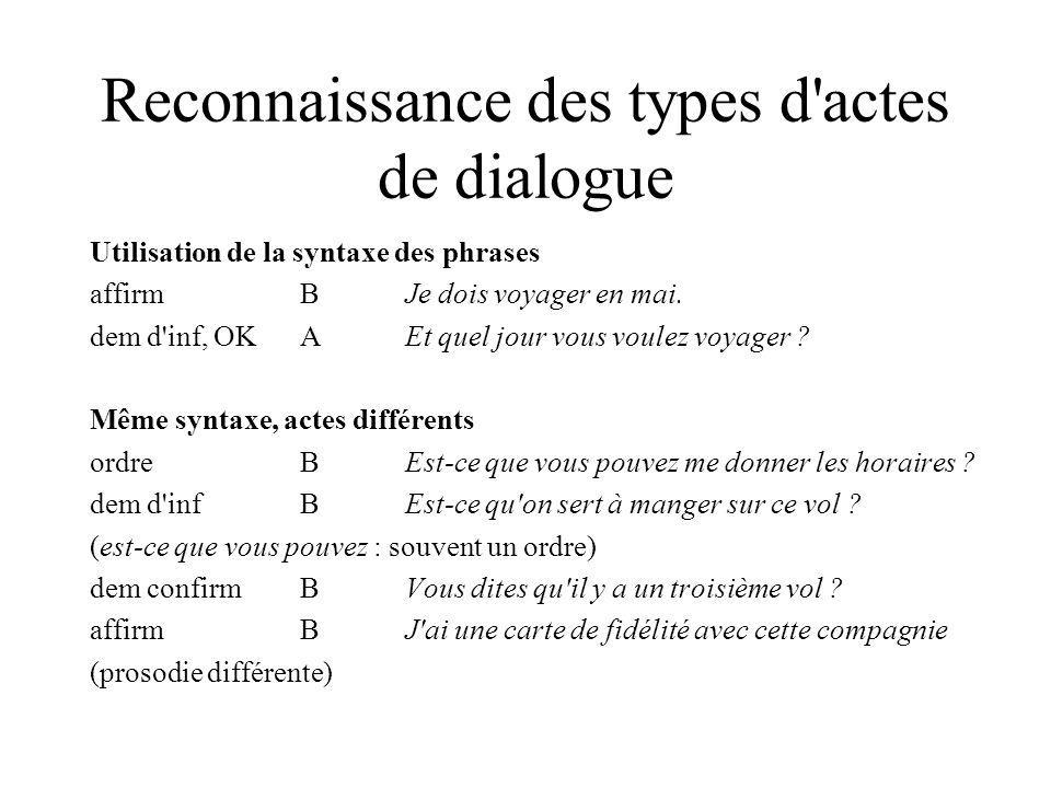 Reconnaissance des types d'actes de dialogue Utilisation de la syntaxe des phrases affirmBJe dois voyager en mai. dem d'inf, OKAEt quel jour vous voul