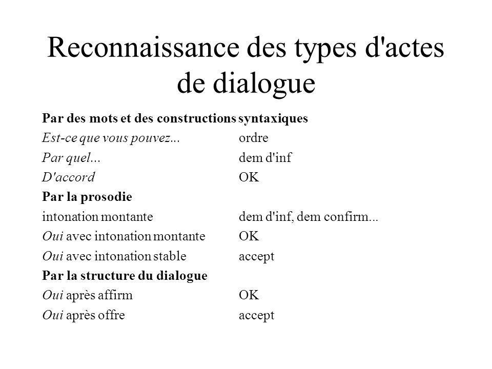 Reconnaissance des types d'actes de dialogue Par des mots et des constructions syntaxiques Est-ce que vous pouvez... ordre Par quel... dem d'inf D'acc