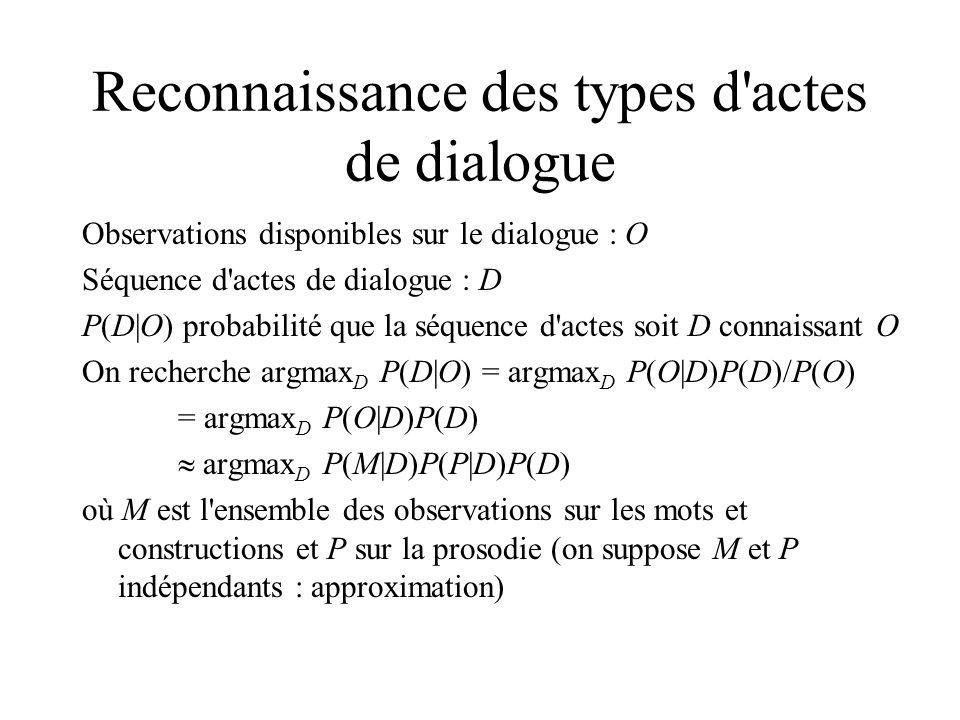 Reconnaissance des types d'actes de dialogue Observations disponibles sur le dialogue : O Séquence d'actes de dialogue : D P(D|O) probabilité que la s
