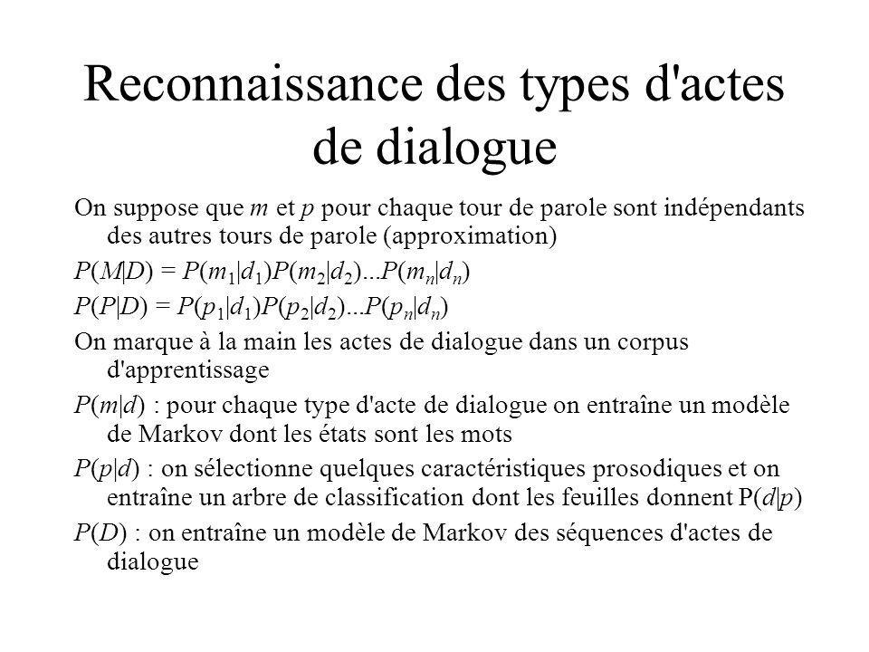 Reconnaissance des types d'actes de dialogue On suppose que m et p pour chaque tour de parole sont indépendants des autres tours de parole (approximat