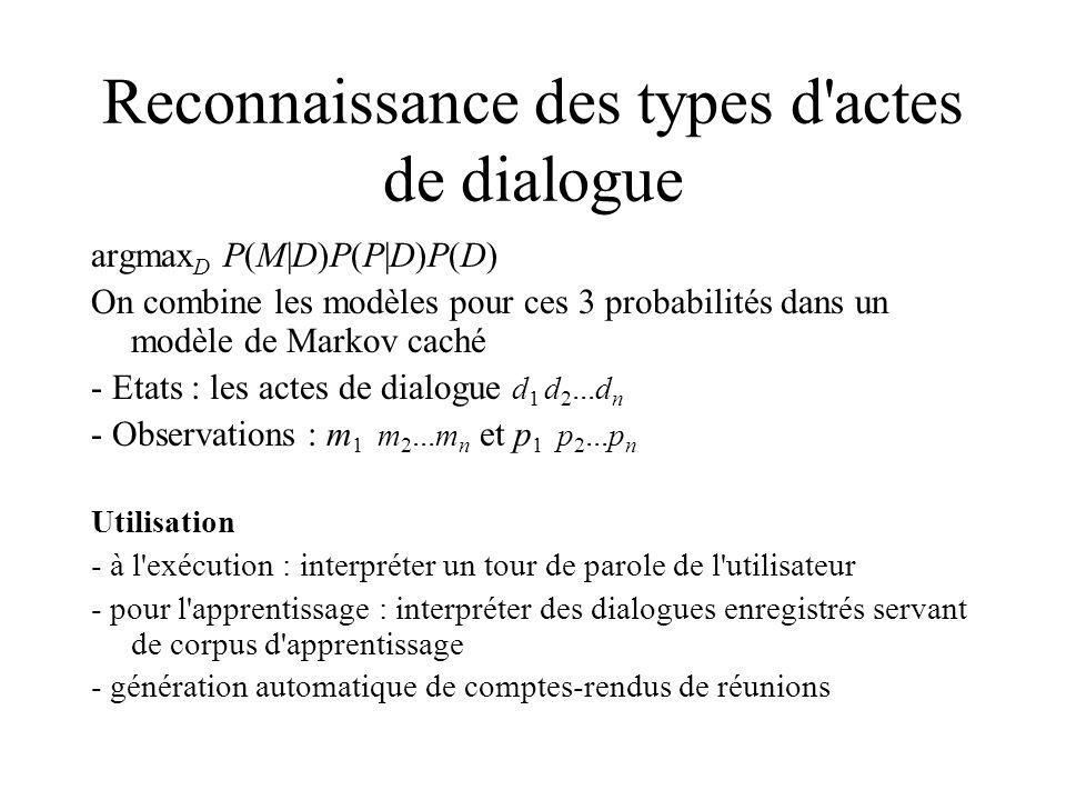 Reconnaissance des types d'actes de dialogue argmax D P(M|D)P(P|D)P(D) On combine les modèles pour ces 3 probabilités dans un modèle de Markov caché -