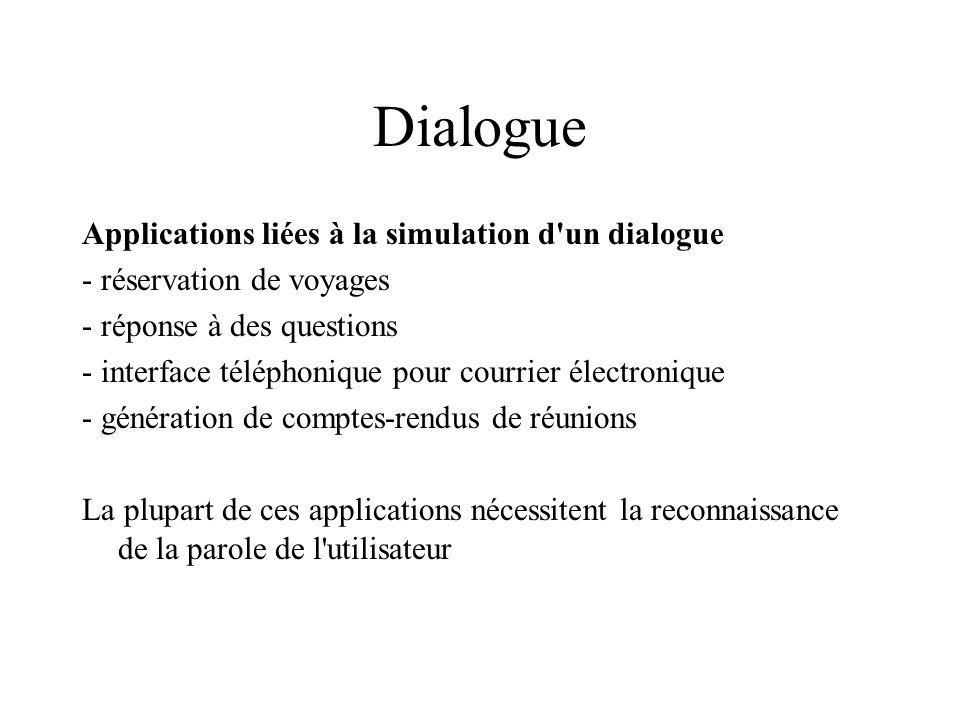 Applications liées à la simulation d'un dialogue - réservation de voyages - réponse à des questions - interface téléphonique pour courrier électroniqu