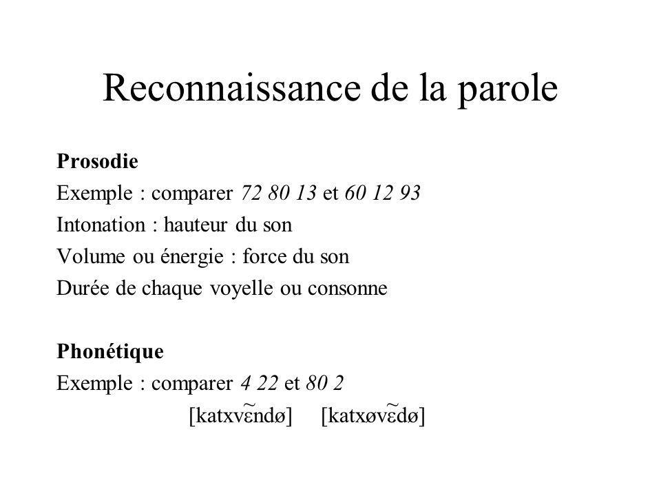 Reconnaissance de la parole Prosodie Exemple : comparer 72 80 13 et 60 12 93 Intonation : hauteur du son Volume ou énergie : force du son Durée de cha