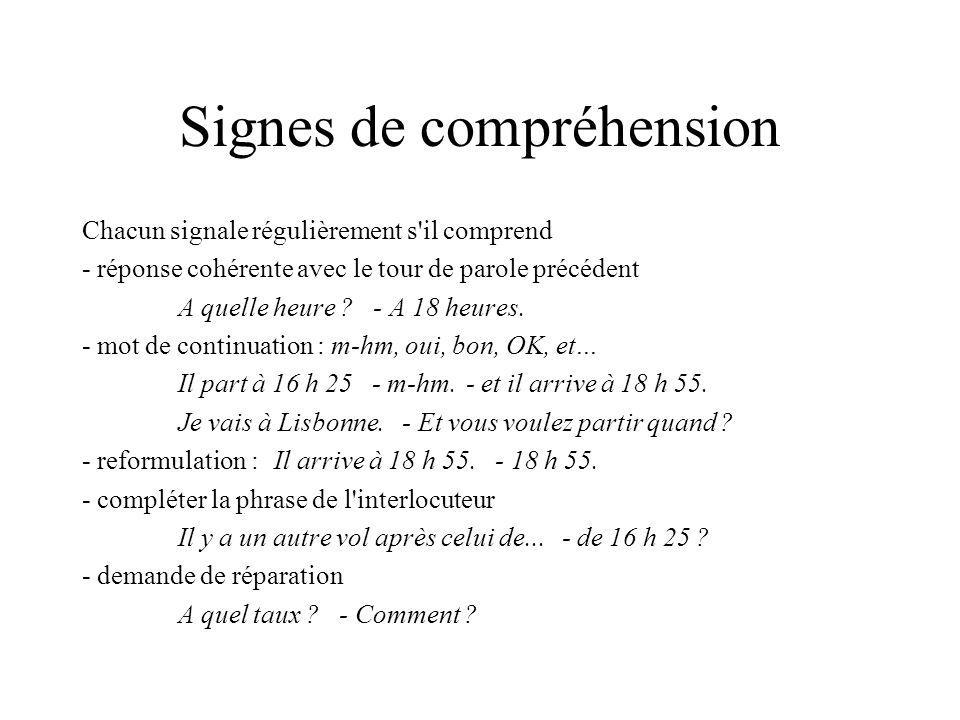 Signes de compréhension Chacun signale régulièrement s'il comprend - réponse cohérente avec le tour de parole précédent A quelle heure ? - A 18 heures
