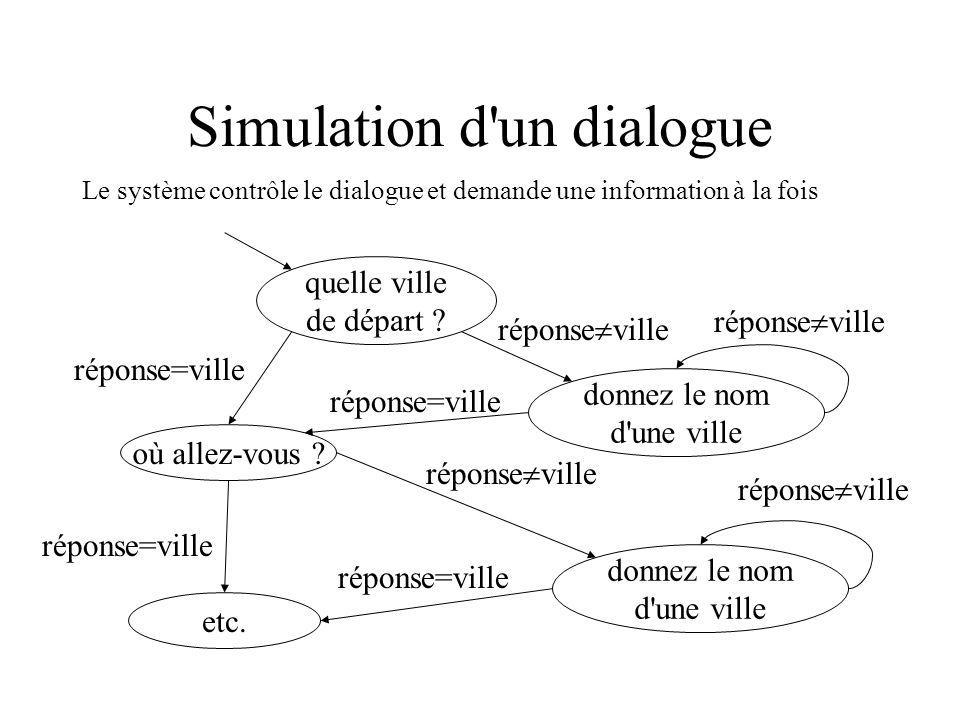Reconnaissance des types d actes de dialogue argmax D P(M|D)P(P|D)P(D) On combine les modèles pour ces 3 probabilités dans un modèle de Markov caché - Etats : les actes de dialogue d 1 d 2...d n - Observations : m 1 m 2...m n et p 1 p 2...p n Utilisation - à l exécution : interpréter un tour de parole de l utilisateur - pour l apprentissage : interpréter des dialogues enregistrés servant de corpus d apprentissage - génération automatique de comptes-rendus de réunions