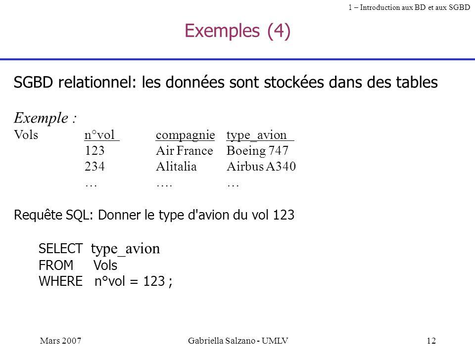 11Mars 2007Gabriella Salzano - UMLV Exemples (3) –Les données les appareils les vols les aéroports les réservations les achats –Les types d'interrogat