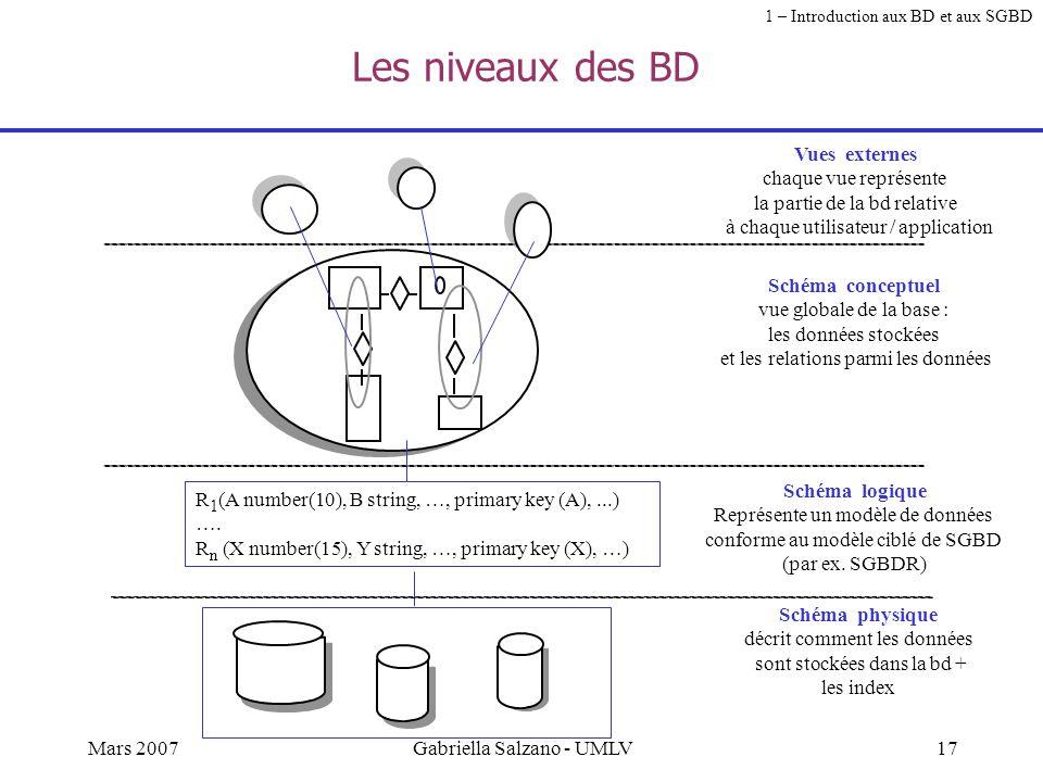 16Mars 2007Gabriella Salzano - UMLV Approche orientée Bases de Données Ensemble de programmes ayant des interactions avec la (les) base(s) de données