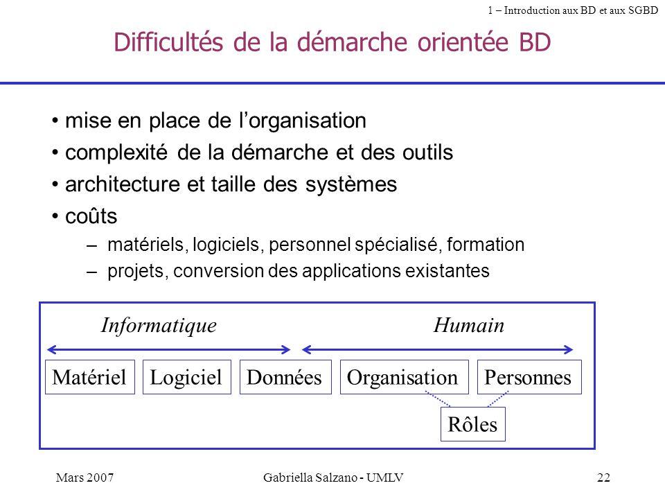 21Mars 2007Gabriella Salzano - UMLV Le grand défi: l'interopérabilité Réseau 1 – Introduction aux BD et aux SGBD Client Exemple les applications GPS: