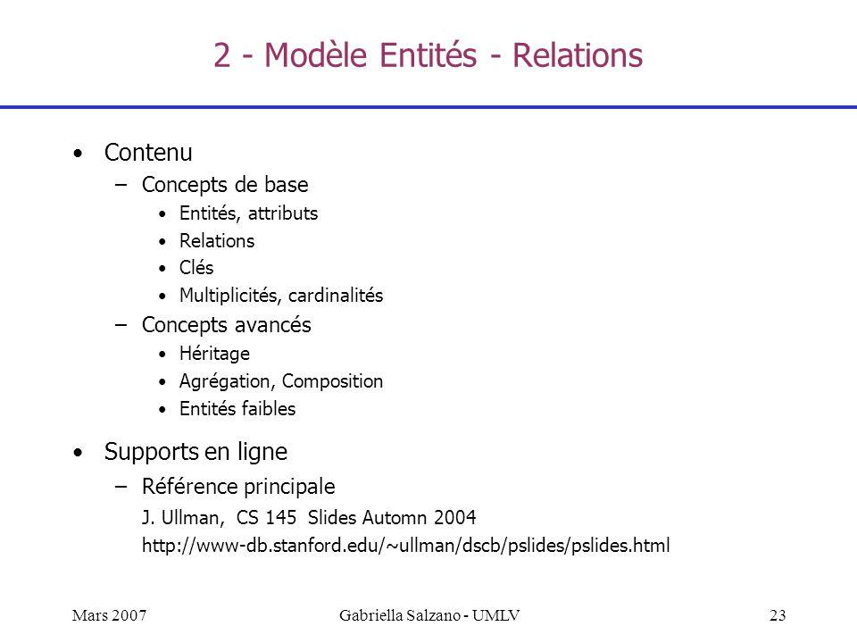 22Mars 2007Gabriella Salzano - UMLV Difficultés de la démarche orientée BD mise en place de lorganisation complexité de la démarche et des outils arch