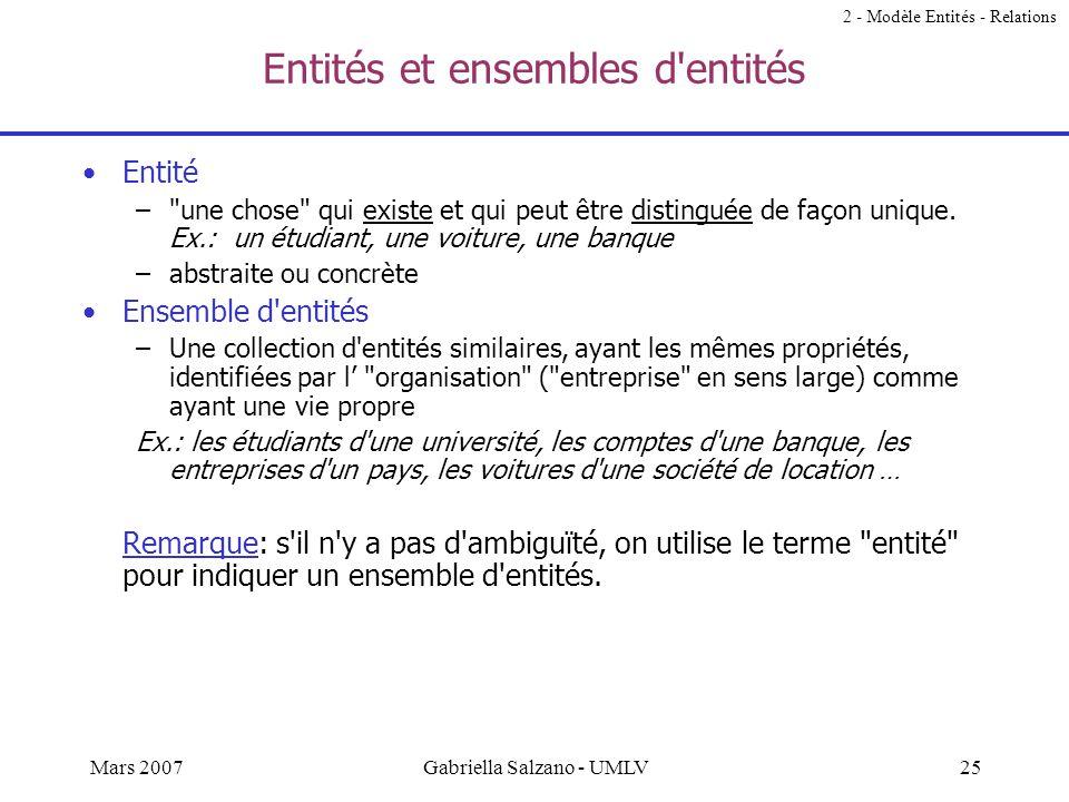 24Mars 2007Gabriella Salzano - UMLV Objectif du modèle de données Apporter une interprétation du contexte applicatif –en soulignant les aspects fondam