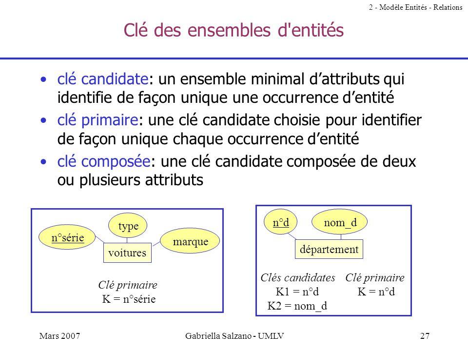 26Mars 2007Gabriella Salzano - UMLV Attributs Attribut –propriété dune entité –prend des valeurs simples, par exemple entiers ou chaînes de caractères