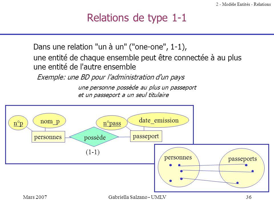 35Mars 2007Gabriella Salzano - UMLV Relations de type 1-n Dans une relation
