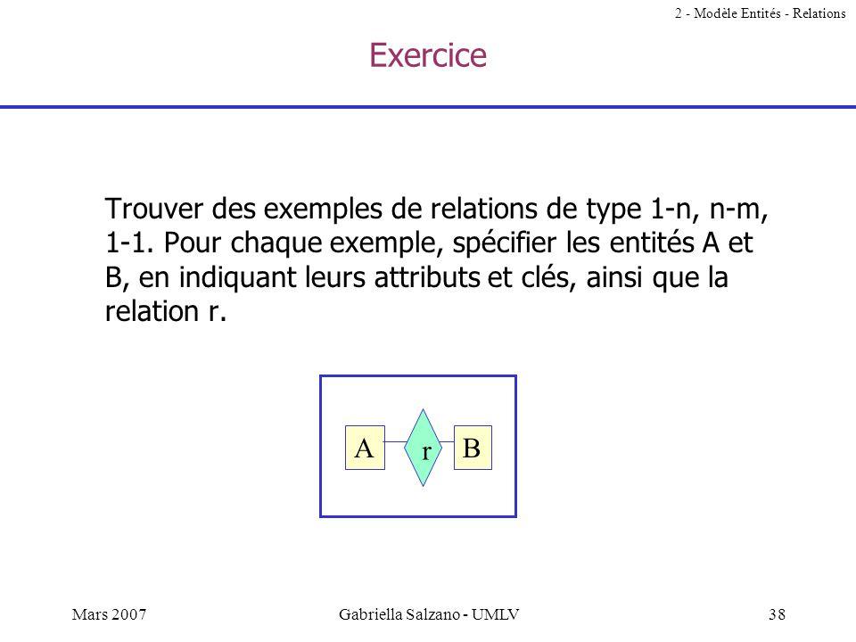 37Mars 2007Gabriella Salzano - UMLV ABABAB 1-1 n-m 1-n Synthèse sur les types des relations 2 - Modèle Entités - Relations