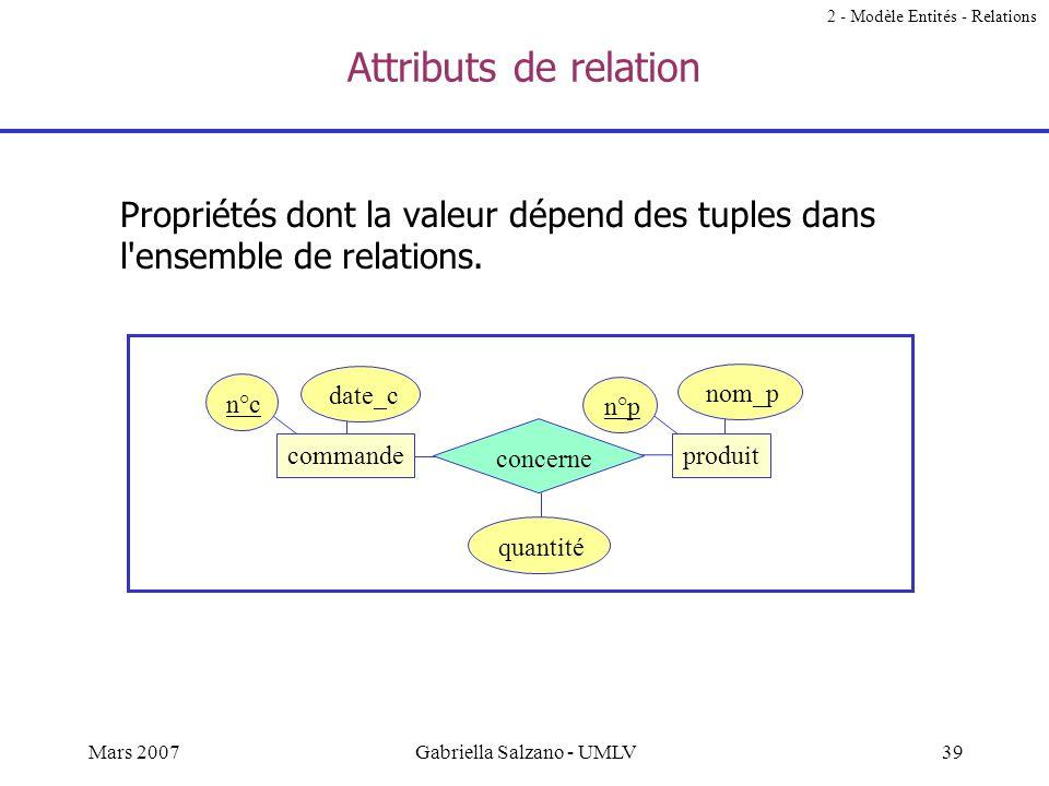 38Mars 2007Gabriella Salzano - UMLV Exercice Trouver des exemples de relations de type 1-n, n-m, 1-1. Pour chaque exemple, spécifier les entités A et