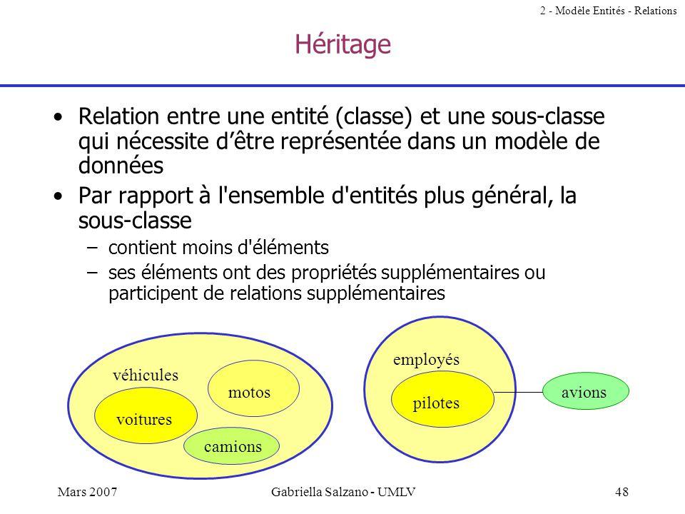 47Mars 2007Gabriella Salzano - UMLV Choix des entités et des relations Une base de données est valable dans un contexte d'application Le choix des ent