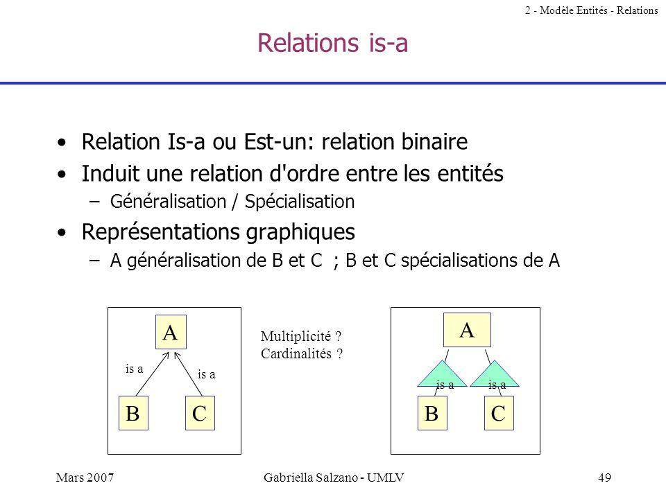 48Mars 2007Gabriella Salzano - UMLV Héritage Relation entre une entité (classe) et une sous-classe qui nécessite dêtre représentée dans un modèle de d