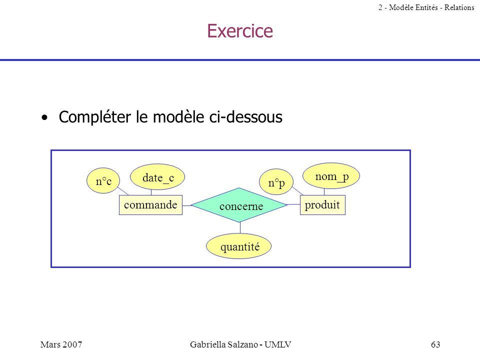 62Mars 2007Gabriella Salzano - UMLV Synthèse Un modèle Entité-Relation contient les éléments suivants: – Entités Propriétés (ou attributs) Clés primai