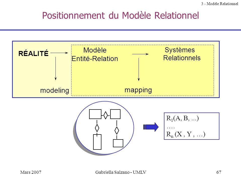 66Mars 2007Gabriella Salzano - UMLV Contenu –Concepts de base relatifs aux schémas relationnels –Passage du modèle entité-relation au modèle relationn