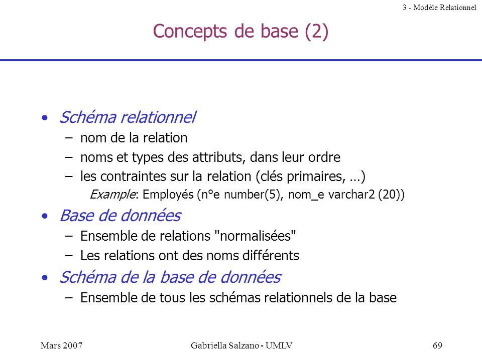 68Mars 2007Gabriella Salzano - UMLV Concepts de base relation une table, avec des lignes et des colonnes attribut une colonne dune relation. un attrib