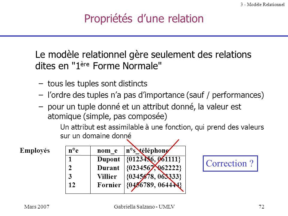 71Mars 2007Gabriella Salzano - UMLV Vision tabulaire des relations 3 - Modèle Relationnel personnen°pnomprénom 1000DUPONTJACQUES 2000DURANDPIERRE véhi