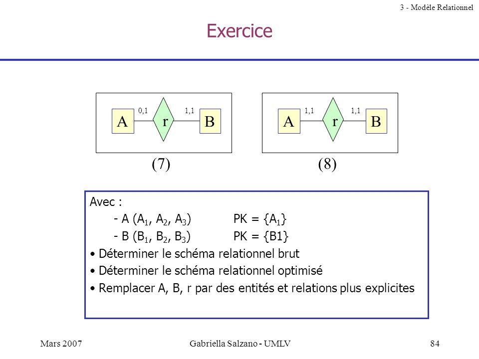 83Mars 2007Gabriella Salzano - UMLV Est_composée ou Compose Relations unaires PK ? Exemple 3 - Modèle Relationnel nom_p pièce quantité 0,n compose est