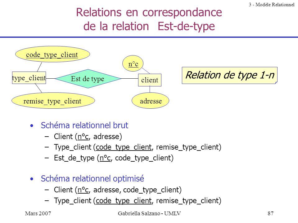 86Mars 2007Gabriella Salzano - UMLV Exemple Client (n°c, adresse, type_client) Particulier (n°c, nom_c, prénom_c) Industriel (n°c, raison_sociale, act