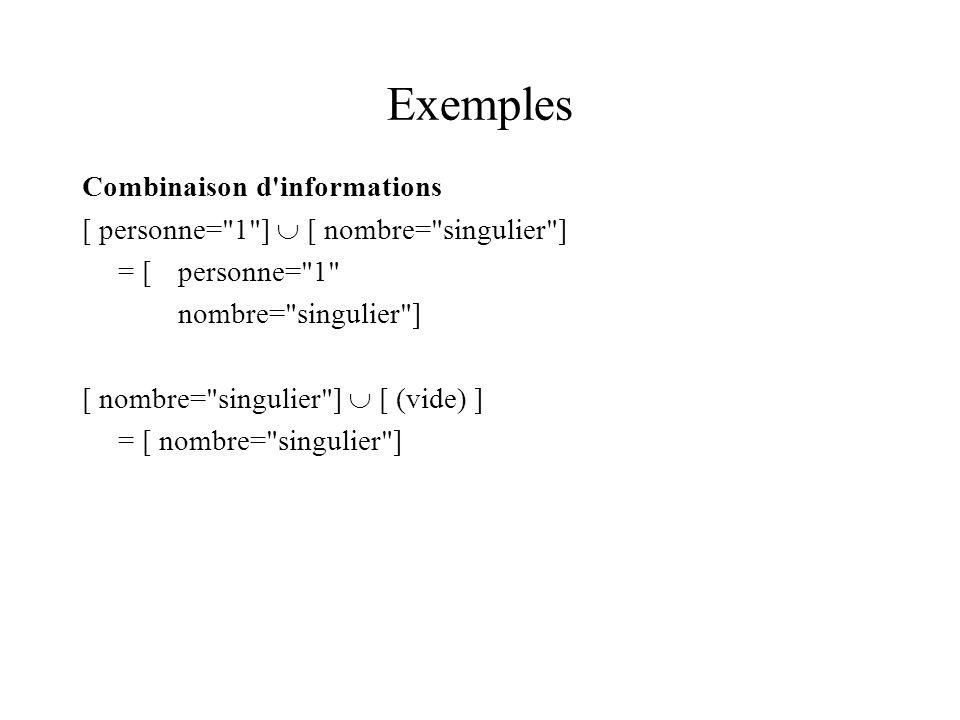 Exemples Combinaison d informations [ personne= 1 ] [ nombre= singulier ] = [personne= 1 nombre= singulier ] [ nombre= singulier ] [ (vide) ] = [ nombre= singulier ]