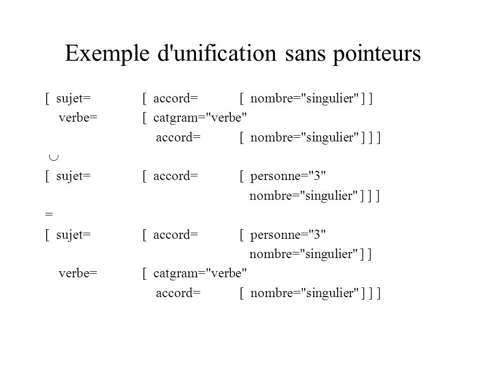 Exemple d'unification sans pointeurs [ sujet=[ accord=[ nombre=