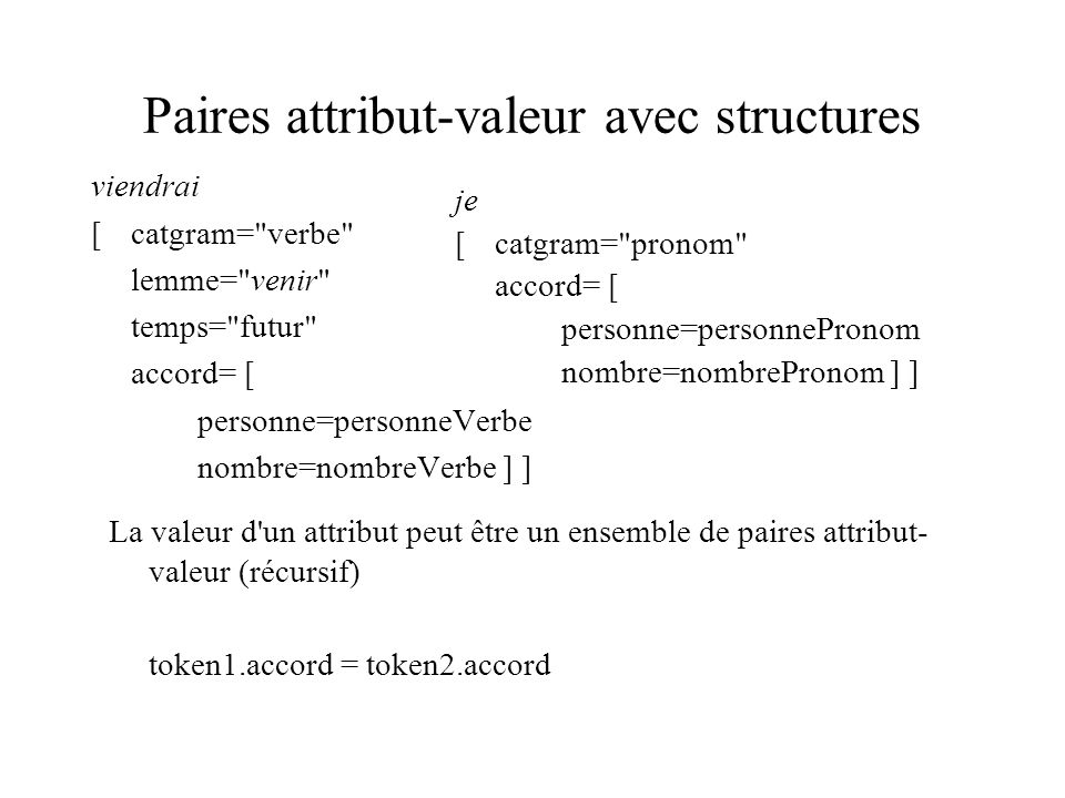 Paires attribut-valeur avec structures viendrai [catgram= verbe lemme= venir temps= futur accord= [ personne=personneVerbe nombre=nombreVerbe ] ] je [catgram= pronom accord= [ personne=personnePronom nombre=nombrePronom ] ] La valeur d un attribut peut être un ensemble de paires attribut- valeur (récursif) token1.accord = token2.accord