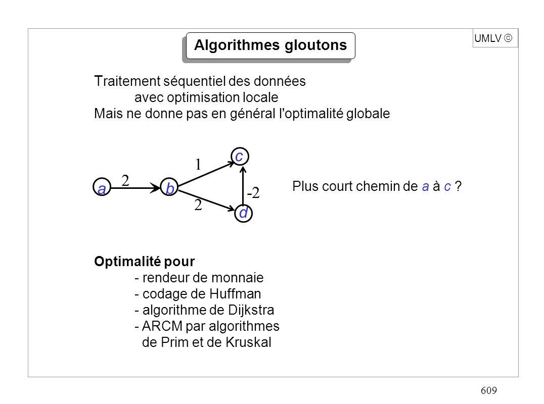 609 UMLV Algorithmes gloutons T raitement séquentiel des données avec optimisation locale Mais ne donne pas en général l optimalité globale Plus court chemin de a à c .