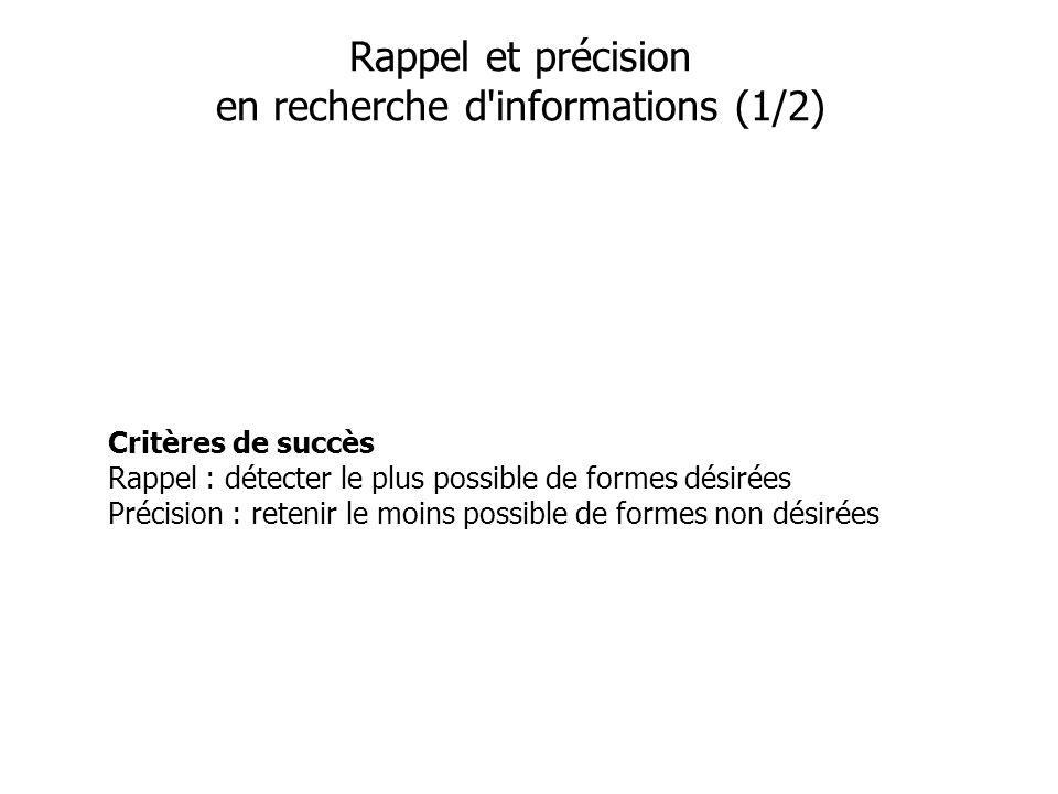 Critères de succès Rappel : détecter le plus possible de formes désirées Précision : retenir le moins possible de formes non désirées Rappel et précis