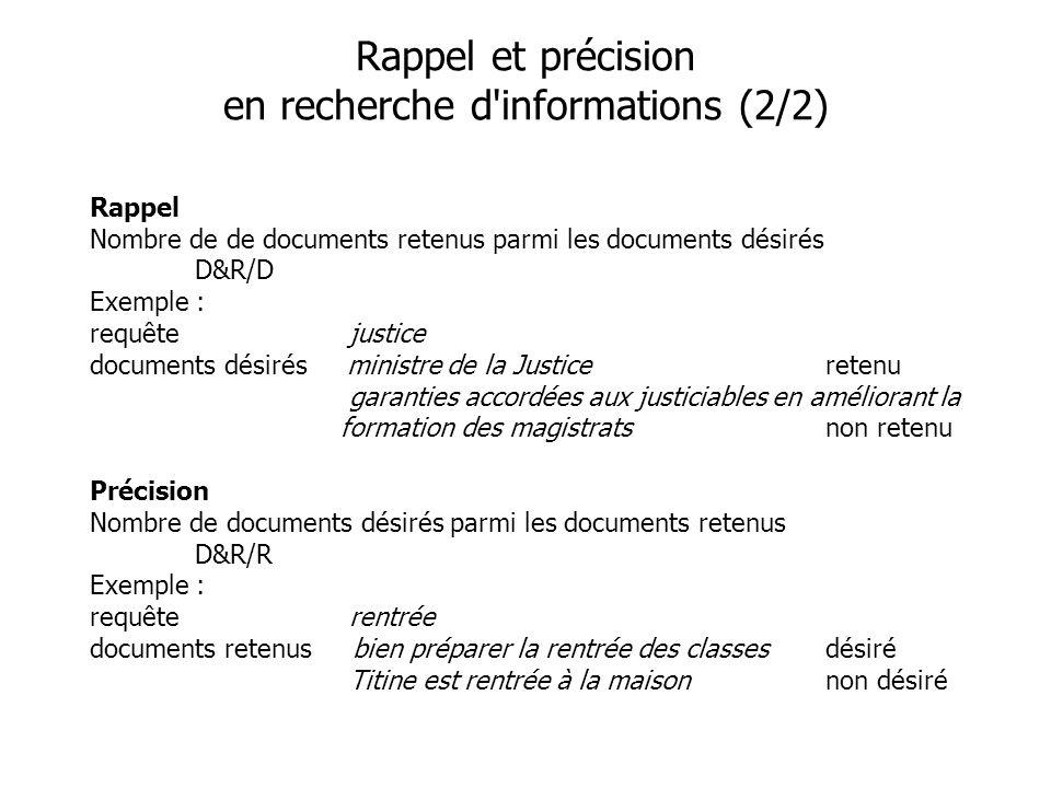 Rappel Nombre de de documents retenus parmi les documents désirés D&R/D Exemple : requête justice documents désirés ministre de la Justice retenu gara