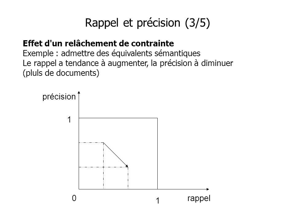 Effet d'un relâchement de contrainte Exemple : admettre des équivalents sémantiques Le rappel a tendance à augmenter, la précision à diminuer (pluls d