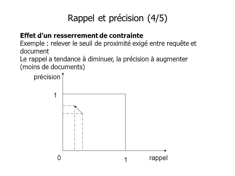 Effet d'un resserrement de contrainte Exemple : relever le seuil de proximité exigé entre requête et document Le rappel a tendance à diminuer, la préc