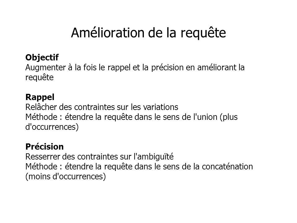 Objectif Augmenter à la fois le rappel et la précision en améliorant la requête Rappel Relâcher des contraintes sur les variations Méthode : étendre l