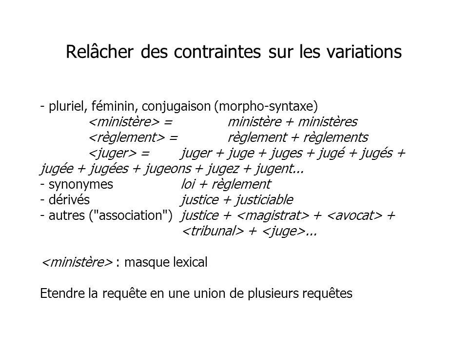 - pluriel, féminin, conjugaison (morpho-syntaxe) =ministère + ministères =règlement + règlements =juger + juge + juges + jugé + jugés + jugée + jugées