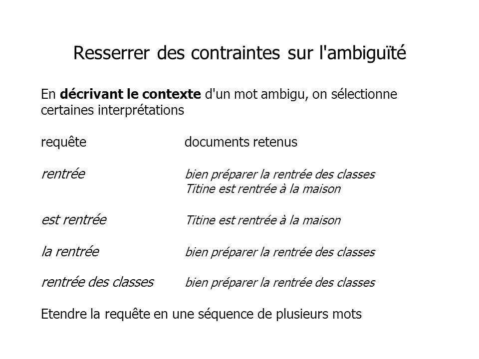 En décrivant le contexte d'un mot ambigu, on sélectionne certaines interprétations requêtedocuments retenus rentrée bien préparer la rentrée des class