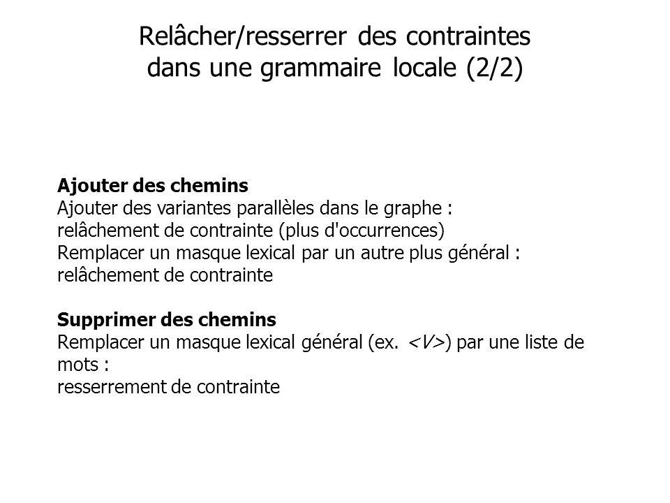 Ajouter des chemins Ajouter des variantes parallèles dans le graphe : relâchement de contrainte (plus d'occurrences) Remplacer un masque lexical par u