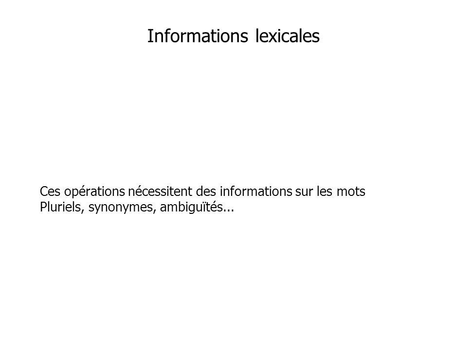 Ces opérations nécessitent des informations sur les mots Pluriels, synonymes, ambiguïtés... Informations lexicales