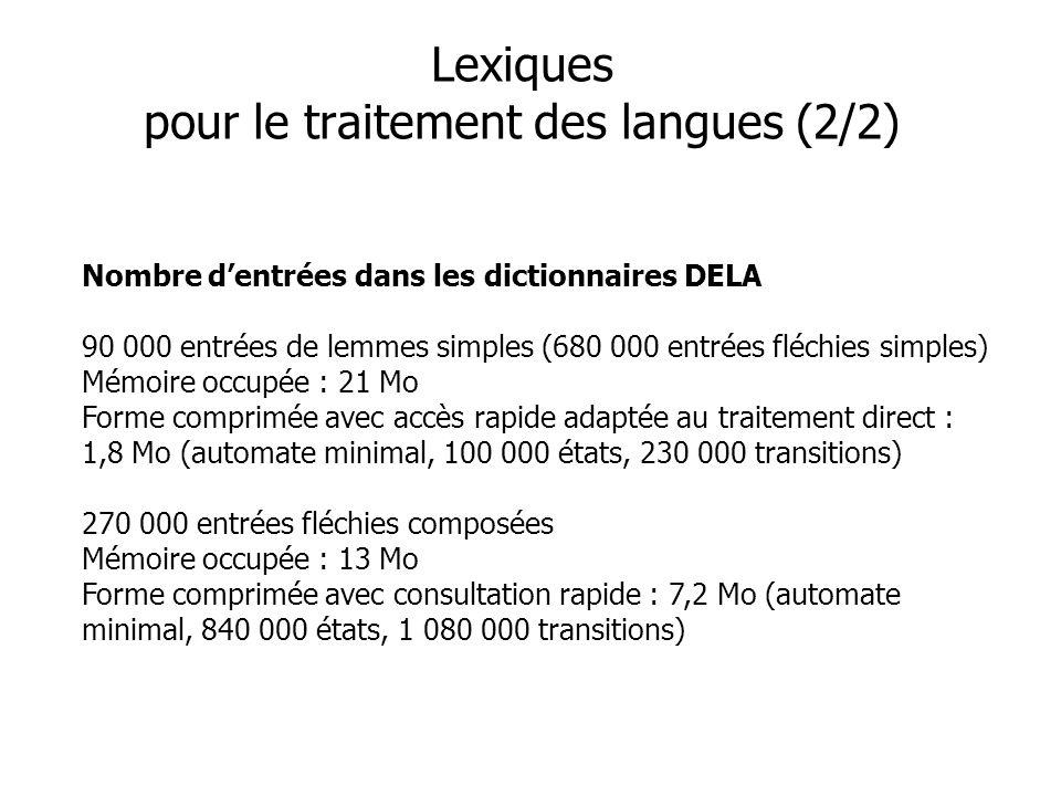 Nombre dentrées dans les dictionnaires DELA 90 000 entrées de lemmes simples (680 000 entrées fléchies simples) Mémoire occupée : 21 Mo Forme comprimé