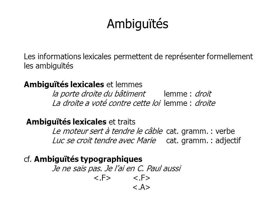Les informations lexicales permettent de représenter formellement les ambiguïtés Ambiguïtés lexicales et lemmes la porte droite du bâtimentlemme : dro