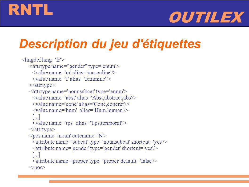 OUTILEX RNTL Description du jeu d'étiquettes [,,,] [,,,]